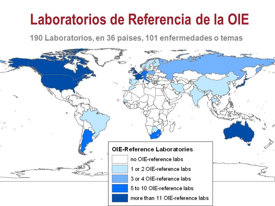 14 190 Laboratorios, en 36 países, 101 enfermedades o temas Laboratorios de Referencia de la OIE