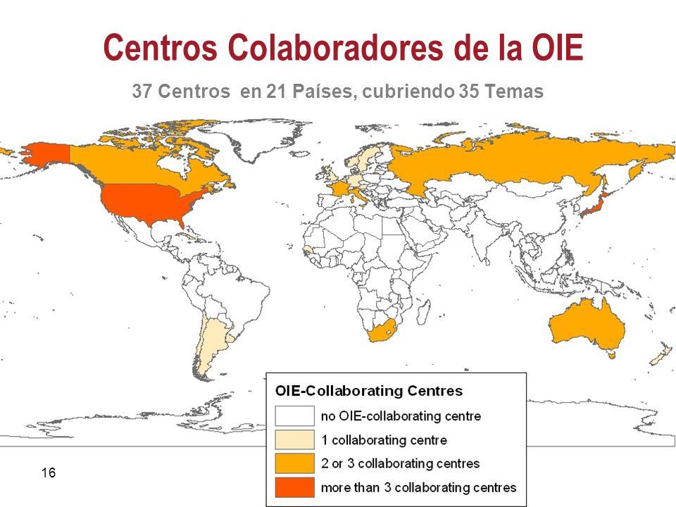 16 37 Centros en 21 Países, cubriendo 35 Temas Centros Colaboradores de la OIE