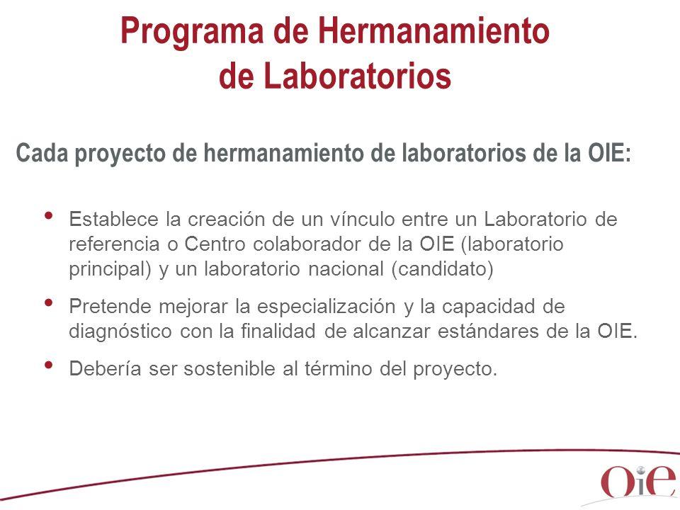 Programa de Hermanamiento de Laboratorios Establece la creación de un vínculo entre un Laboratorio de referencia o Centro colaborador de la OIE (laboratorio principal) y un laboratorio nacional (candidato) Pretende mejorar la especialización y la capacidad de diagnóstico con la finalidad de alcanzar estándares de la OIE.