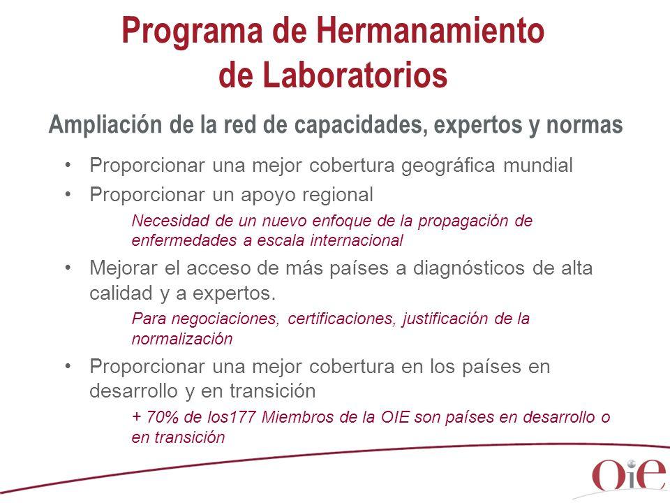 Programa de Hermanamiento de Laboratorios Proporcionar una mejor cobertura geográfica mundial Proporcionar un apoyo regional Necesidad de un nuevo enfoque de la propagación de enfermedades a escala internacional Mejorar el acceso de más países a diagnósticos de alta calidad y a expertos.