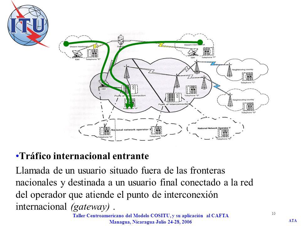 ATA Taller Centroamericano del Modelo COSITU, y su aplicación al CAFTA Managua, Nicaragua Julio 24-28, 2006 11 Tráfico subregional saliente Llamada de un usuario final conectado a la red del operador que atiende el punto de interconexión internacional (gateway) y destinada a un interlocutor situado fuera de las fronteras nacionales, en un país accesible gracias a las instalaciones terrestres usadas también para tráfico troncal.