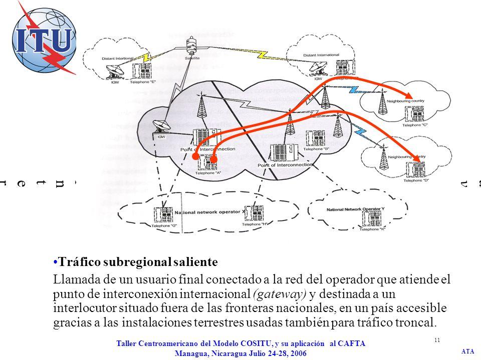 ATA Taller Centroamericano del Modelo COSITU, y su aplicación al CAFTA Managua, Nicaragua Julio 24-28, 2006 12 Servicios de tránsito Tráfico internacional a internacional Tráfico internacional a subregional Tráfico subregional a internacional.