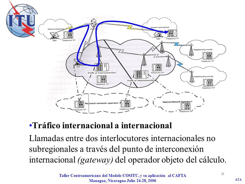 ATA Taller Centroamericano del Modelo COSITU, y su aplicación al CAFTA Managua, Nicaragua Julio 24-28, 2006 14 Tráfico internacional a subregional Llamada de un interlocutor internacional no subregional a un interlocutor subregional a través del punto de interconexión internacional (gateway) del operador objeto del cálculo.