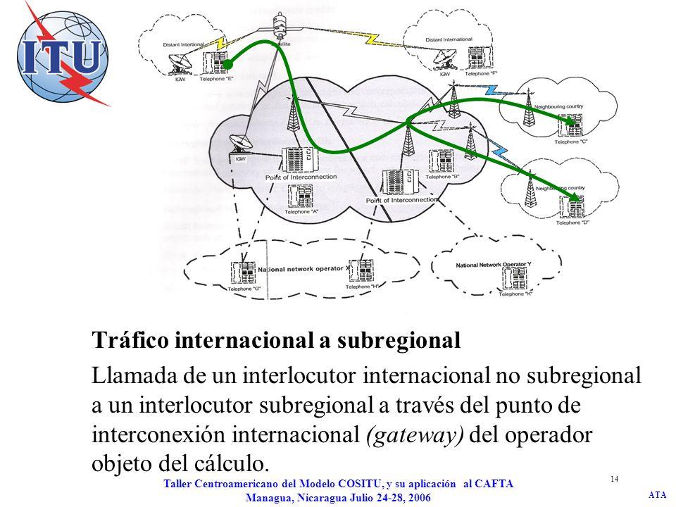 ATA Taller Centroamericano del Modelo COSITU, y su aplicación al CAFTA Managua, Nicaragua Julio 24-28, 2006 15 Tráfico subregional a subregional Llamada entre dos interlocutores subregionales a través del punto de interconexión internacional (gateway) del operador objeto del cálculo.