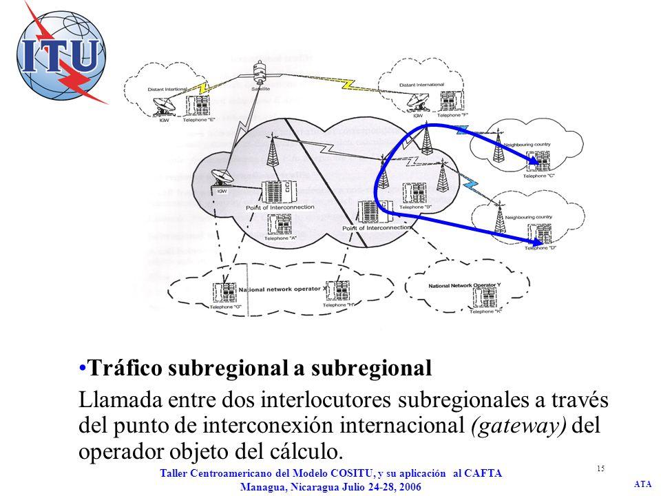 ATA Taller Centroamericano del Modelo COSITU, y su aplicación al CAFTA Managua, Nicaragua Julio 24-28, 2006 16 Tráfico subregional a internacional Llamada de un interlocutor subregional a un interlocutor internacional no subregional a través del punto de interconexión internacional (gateway) del operador objeto del cálculo.