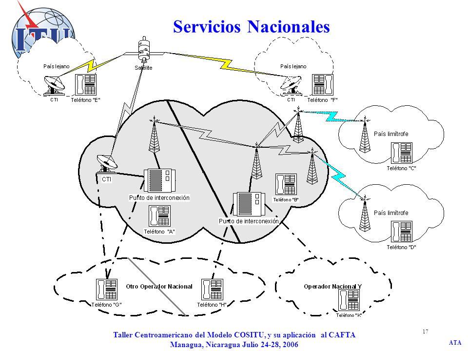ATA Taller Centroamericano del Modelo COSITU, y su aplicación al CAFTA Managua, Nicaragua Julio 24-28, 2006 17 Servicios Nacionales