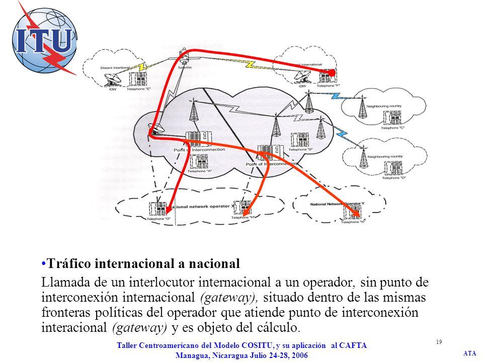 ATA Taller Centroamericano del Modelo COSITU, y su aplicación al CAFTA Managua, Nicaragua Julio 24-28, 2006 20 Tráfico nacional a internacional Comunicación procedente de un operador, sin punto de interconexión internacional (gateway), situado dentro de las mismas fronteras políticas del operador que atiende punto de interconexión internacional (gateway) y es objeto del cálculo, a un interlocutor internacional.