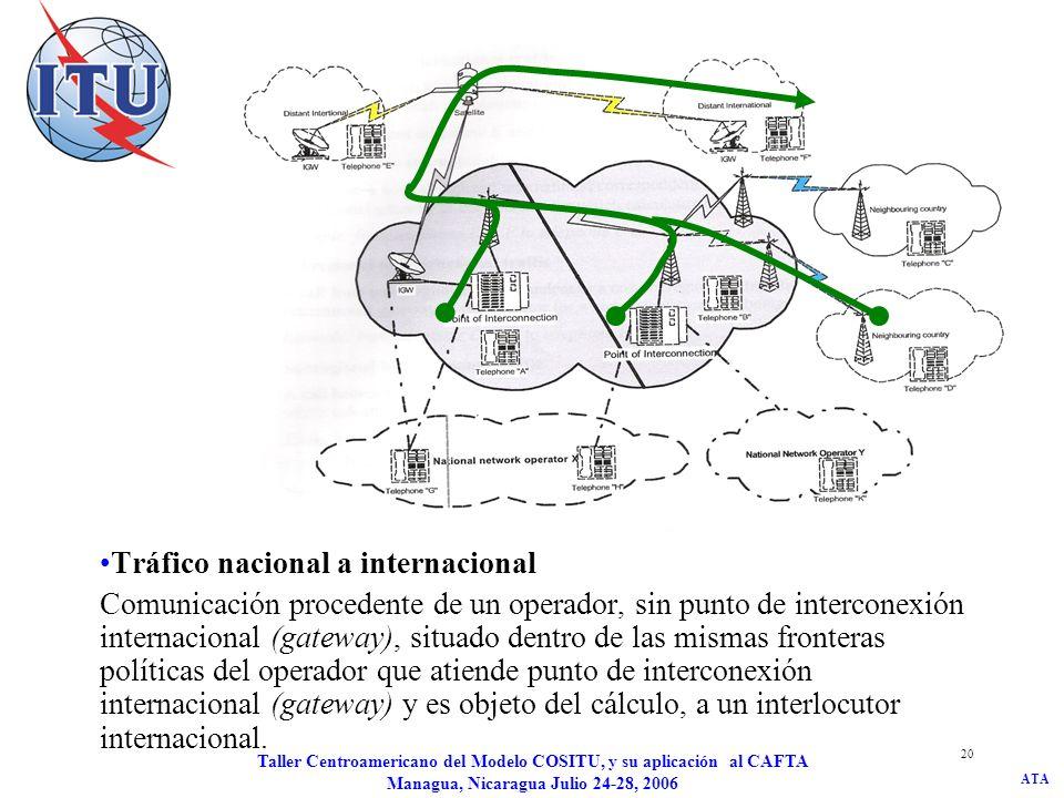ATA Taller Centroamericano del Modelo COSITU, y su aplicación al CAFTA Managua, Nicaragua Julio 24-28, 2006 21 Tráfico nacional entrante tránsito simple Llamada originada en la red de otro operador nacional, destinada a un usuario final situado dentro de la zona de tasación del punto de interconexión y conectado a la red del operador objeto del cálculo.