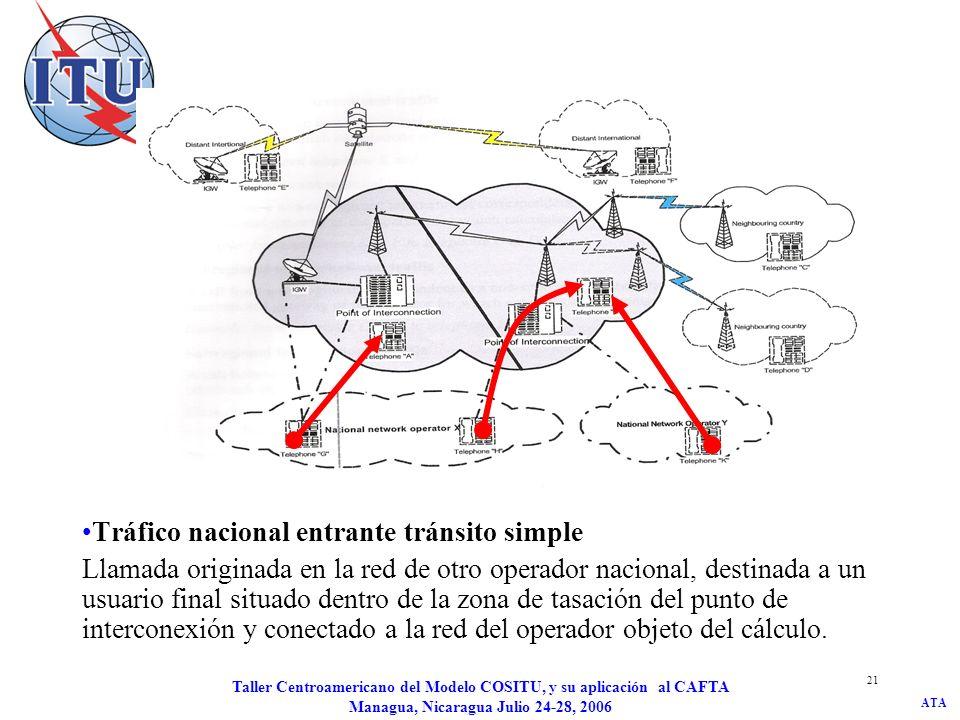 ATA Taller Centroamericano del Modelo COSITU, y su aplicación al CAFTA Managua, Nicaragua Julio 24-28, 2006 22 Tráfico nacional saliente Llamada originada por un usuario final de la red del operador objeto del cálculo y destinada a otro operador situado dentro de las mismas fronteras políticas del primer operador.