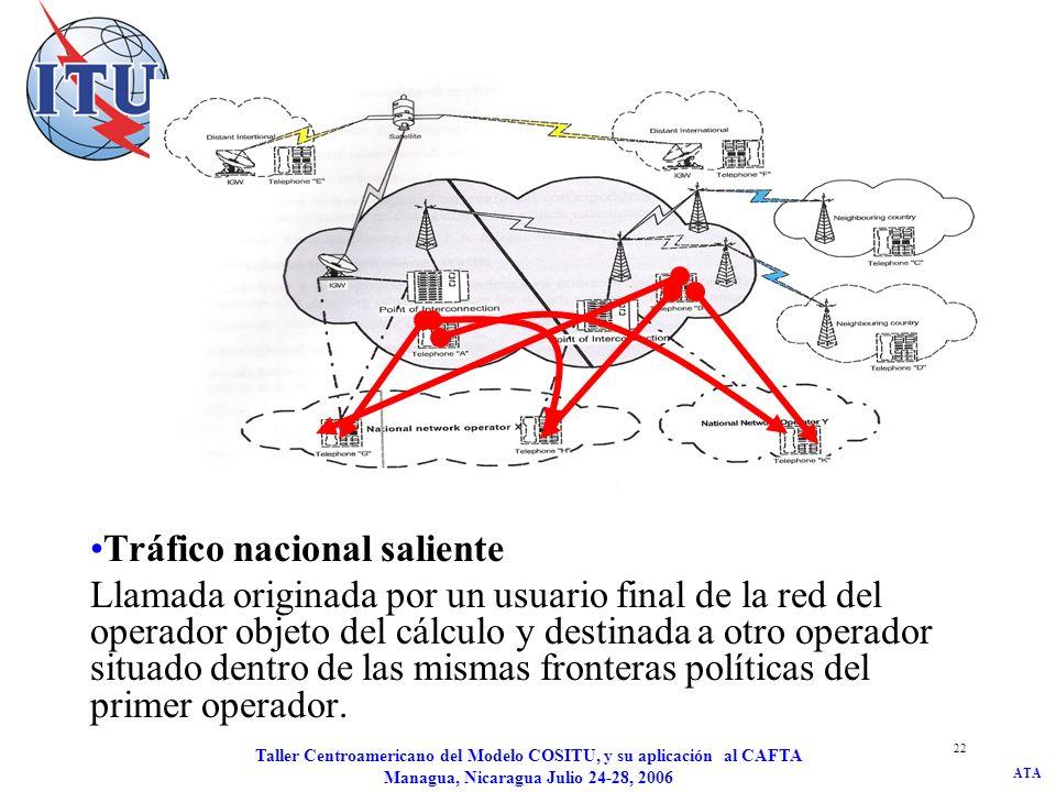 ATA Taller Centroamericano del Modelo COSITU, y su aplicación al CAFTA Managua, Nicaragua Julio 24-28, 2006 23 Tráfico nacional entrante tránsito doble Llamada, originada en la red de otro operador nacional, destinada a un usuario final situado fuera de la zona de tasación del punto de interconexión y conectado a la red del operador objeto del cálculo.