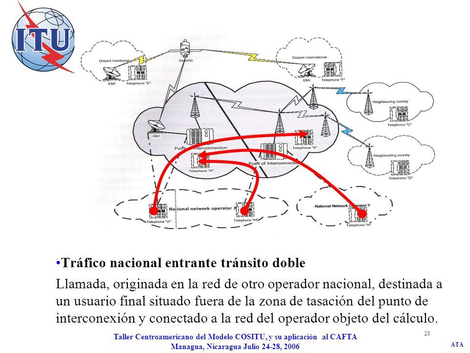 ATA Taller Centroamericano del Modelo COSITU, y su aplicación al CAFTA Managua, Nicaragua Julio 24-28, 2006 24 Tráfico Nacional a nacional Llamada de tránsito entre dos operadores nacionales a través de la red del operador objeto del cálculo.