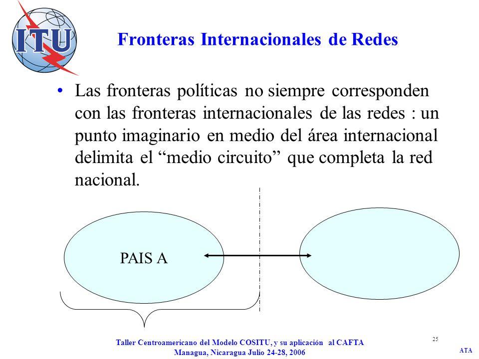 ATA Taller Centroamericano del Modelo COSITU, y su aplicación al CAFTA Managua, Nicaragua Julio 24-28, 2006 26 Frontera Nacional de redes y las bases para la interconexión Dentro de una jurisdicción, los punto de interconexión determina las fronteras de la red.