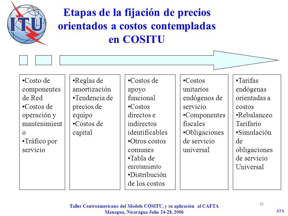 ATA Taller Centroamericano del Modelo COSITU, y su aplicación al CAFTA Managua, Nicaragua Julio 24-28, 2006 31 Etapas de la fijación de precios orient