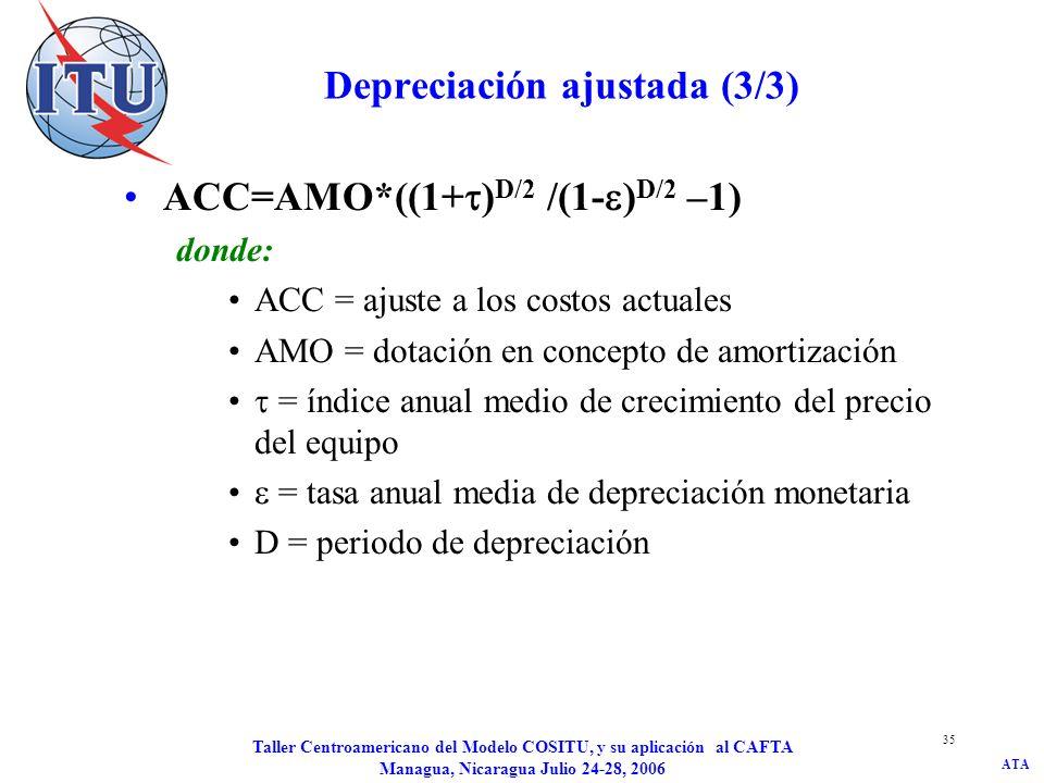 ATA Taller Centroamericano del Modelo COSITU, y su aplicación al CAFTA Managua, Nicaragua Julio 24-28, 2006 35 Depreciación ajustada (3/3) ACC=AMO*((1