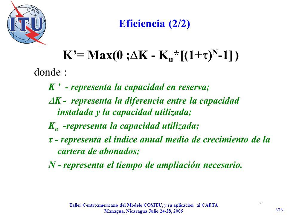 ATA Taller Centroamericano del Modelo COSITU, y su aplicación al CAFTA Managua, Nicaragua Julio 24-28, 2006 37 Eficiencia (2/2) K= Max(0 ; K - K u *[(