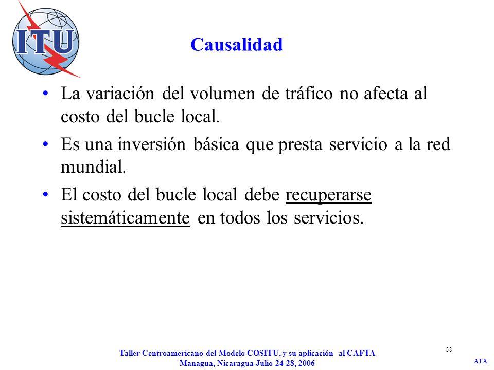 ATA Taller Centroamericano del Modelo COSITU, y su aplicación al CAFTA Managua, Nicaragua Julio 24-28, 2006 38 Causalidad La variación del volumen de