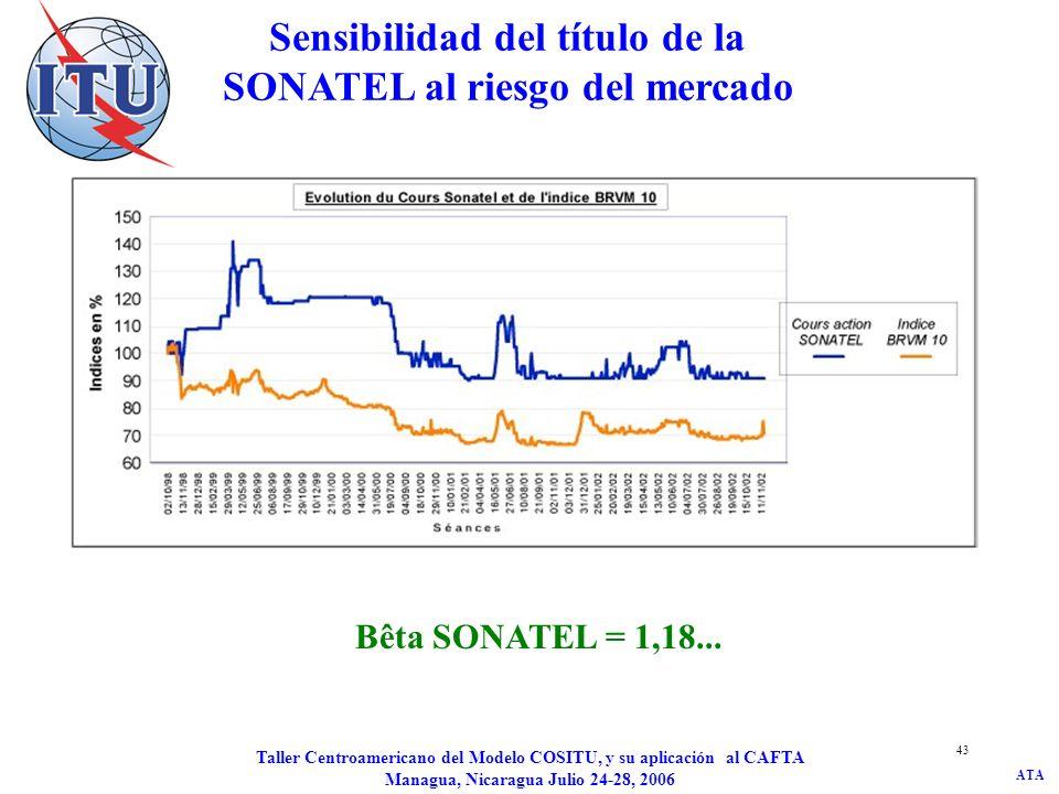 ATA Taller Centroamericano del Modelo COSITU, y su aplicación al CAFTA Managua, Nicaragua Julio 24-28, 2006 43 Sensibilidad del título de la SONATEL a