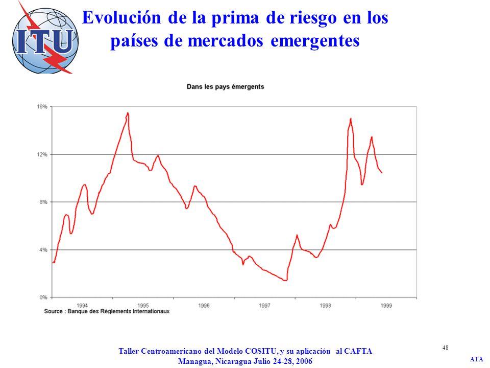 ATA Taller Centroamericano del Modelo COSITU, y su aplicación al CAFTA Managua, Nicaragua Julio 24-28, 2006 48 Evolución de la prima de riesgo en los