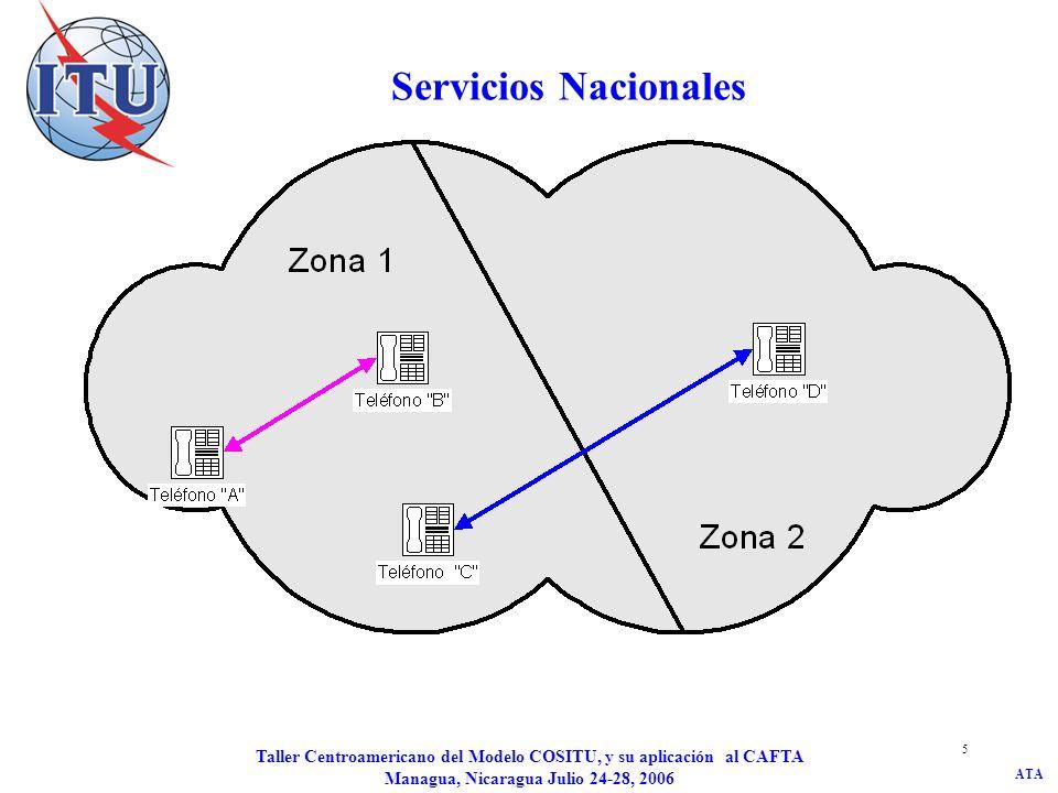 ATA Taller Centroamericano del Modelo COSITU, y su aplicación al CAFTA Managua, Nicaragua Julio 24-28, 2006 6 Tráfico Urbano Tráfico cursado exclusivamente en la red del operador objeto del cálculo y entre usuarios situados en la misma zona de tasación local.