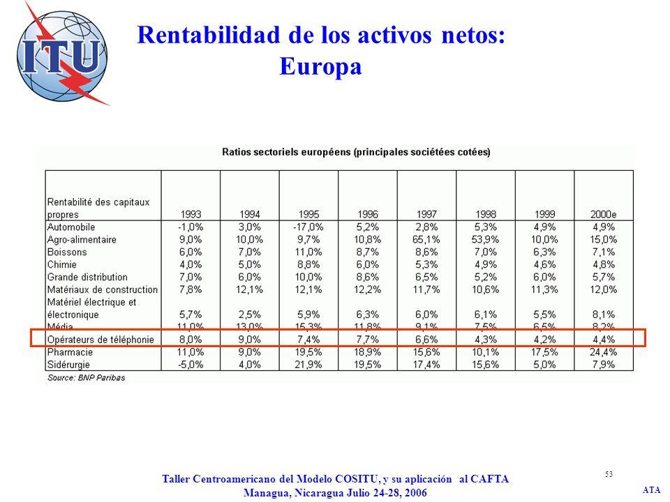 ATA Taller Centroamericano del Modelo COSITU, y su aplicación al CAFTA Managua, Nicaragua Julio 24-28, 2006 53 Rentabilidad de los activos netos: Euro