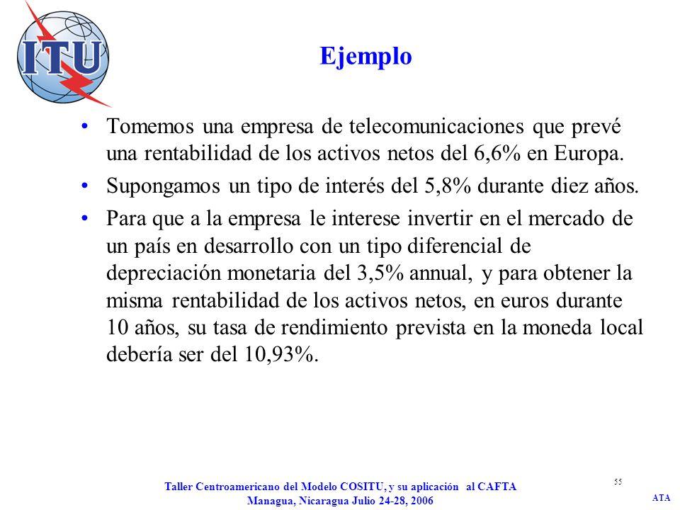 ATA Taller Centroamericano del Modelo COSITU, y su aplicación al CAFTA Managua, Nicaragua Julio 24-28, 2006 55 Ejemplo Tomemos una empresa de telecomu