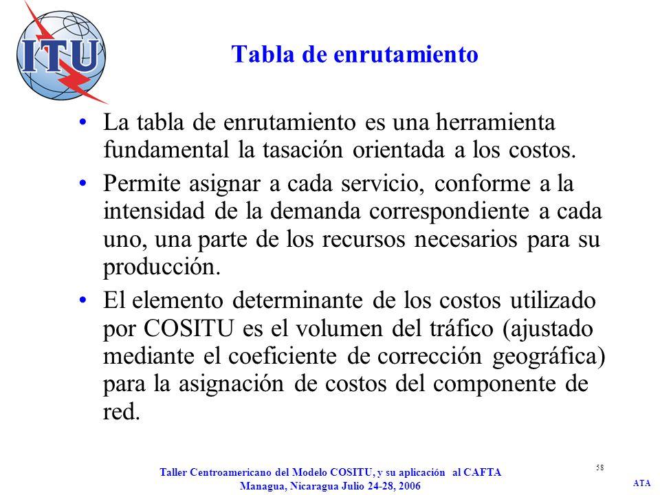 ATA Taller Centroamericano del Modelo COSITU, y su aplicación al CAFTA Managua, Nicaragua Julio 24-28, 2006 59 Costos unitarios y costos de referencia Sobre la base del cuadro de enrutamiento, COSITU asigna a los servicios la parte de cada componente del costo que les corresponde.