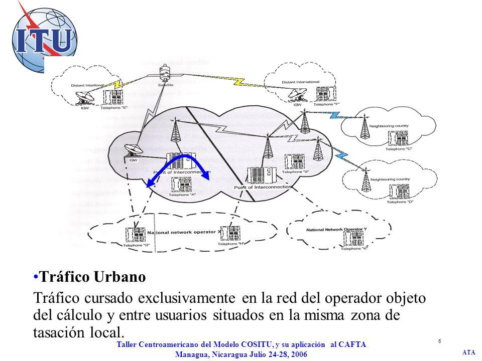 ATA Taller Centroamericano del Modelo COSITU, y su aplicación al CAFTA Managua, Nicaragua Julio 24-28, 2006 7 Tráfico interurbano Tráfico cursado exclusivamente en la red del operador objeto del cálculo y entre usuarios situados en zonas de tasación locales diferentes.
