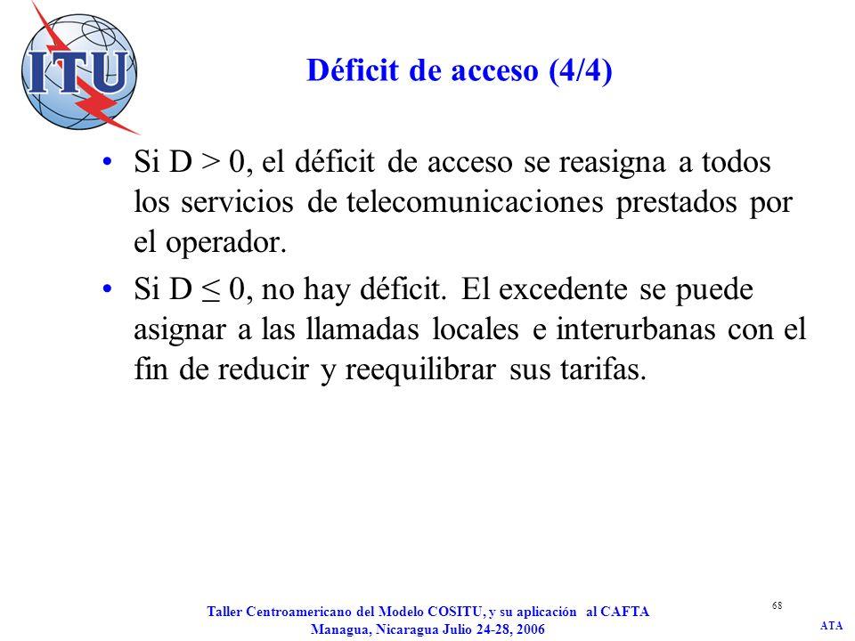 ATA Taller Centroamericano del Modelo COSITU, y su aplicación al CAFTA Managua, Nicaragua Julio 24-28, 2006 68 Déficit de acceso (4/4) Si D > 0, el dé