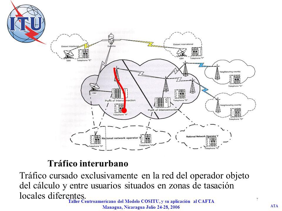 ATA Taller Centroamericano del Modelo COSITU, y su aplicación al CAFTA Managua, Nicaragua Julio 24-28, 2006 7 Tráfico interurbano Tráfico cursado excl