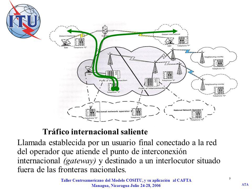 ATA Taller Centroamericano del Modelo COSITU, y su aplicación al CAFTA Managua, Nicaragua Julio 24-28, 2006 9 Tráfico internacional saliente Llamada e