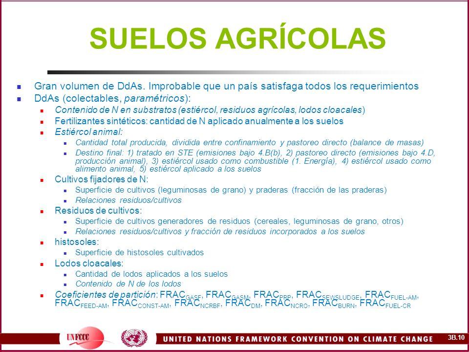 3B.10 Gran volumen de DdAs. Improbable que un país satisfaga todos los requerimientos DdAs (colectables, paramétricos): Contenido de N en substratos (