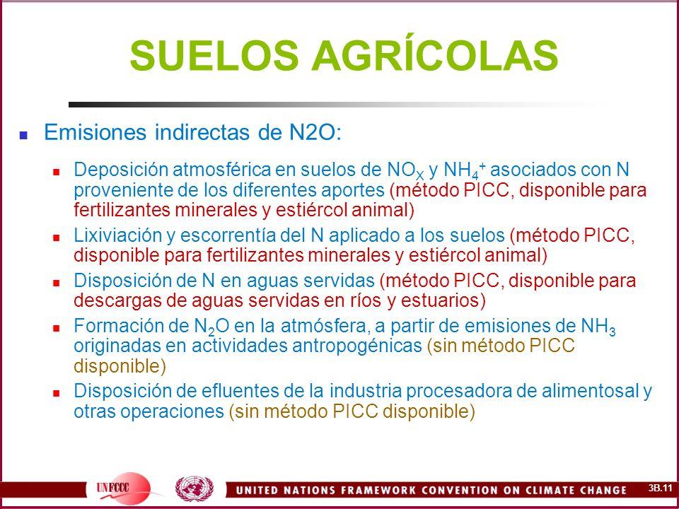 3B.11 Emisiones indirectas de N2O: Deposición atmosférica en suelos de NO X y NH 4 + asociados con N proveniente de los diferentes aportes (método PIC