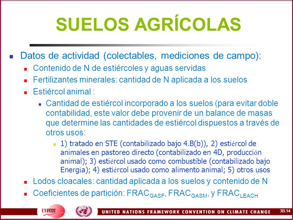 3B.14 Datos de actividad (colectables, mediciones de campo): Contenido de N de estiércoles y aguas servidas Fertilizantes minerales: cantidad de N apl