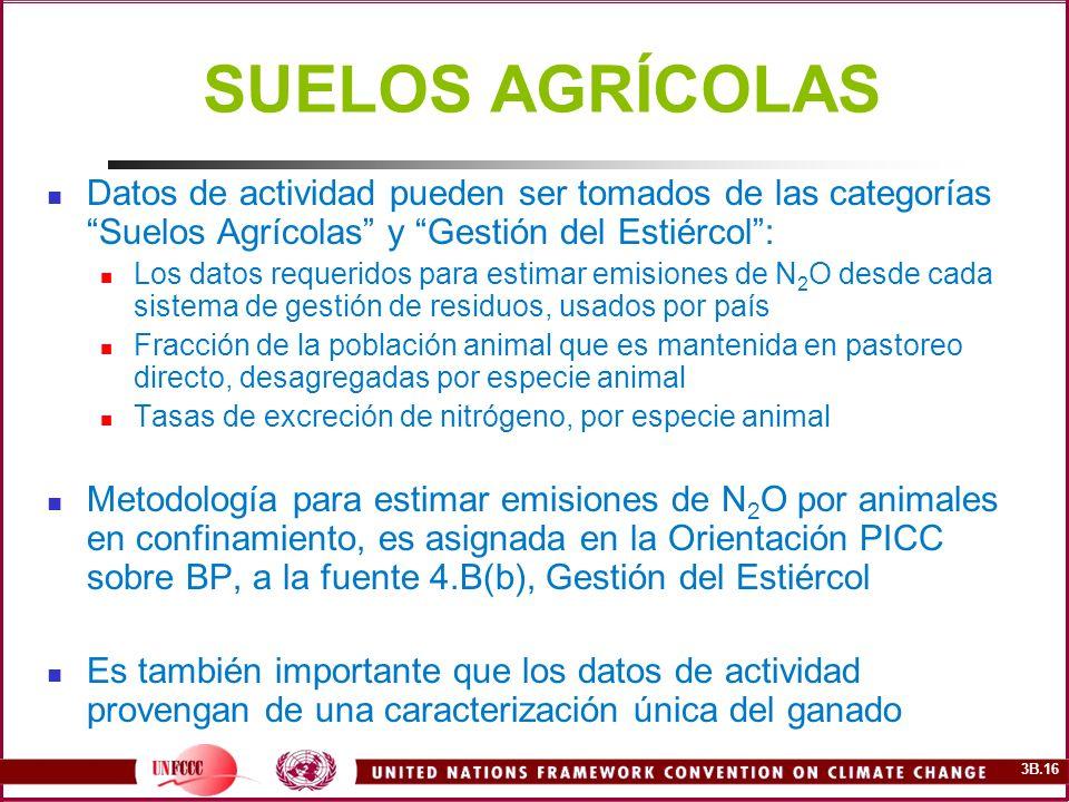 3B.16 SUELOS AGRÍCOLAS Datos de actividad pueden ser tomados de las categorías Suelos Agrícolas y Gestión del Estiércol: Los datos requeridos para est