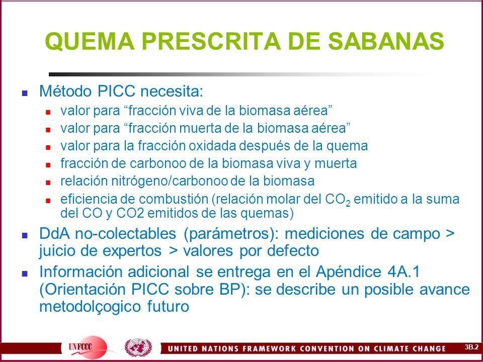 3B.2 QUEMA PRESCRITA DE SABANAS Método PICC necesita: valor para fracción viva de la biomasa aérea valor para fracción muerta de la biomasa aérea valo