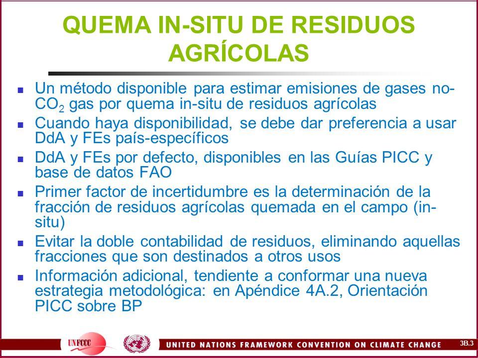 3B.3 QUEMA IN-SITU DE RESIDUOS AGRÍCOLAS Un método disponible para estimar emisiones de gases no- CO 2 gas por quema in-situ de residuos agrícolas Cua