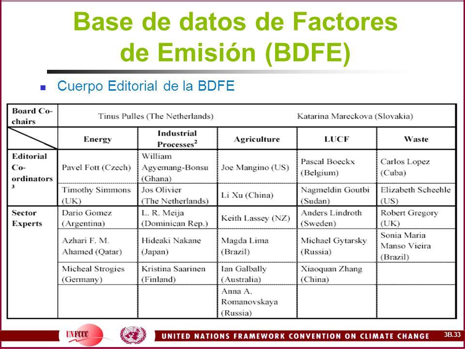 3B.33 Base de datos de Factores de Emisión (BDFE) Cuerpo Editorial de la BDFE