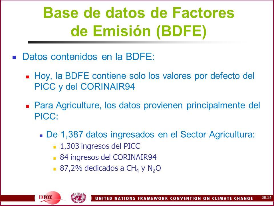3B.34 Base de datos de Factores de Emisión (BDFE) Datos contenidos en la BDFE: Hoy, la BDFE contiene solo los valores por defecto del PICC y del CORIN