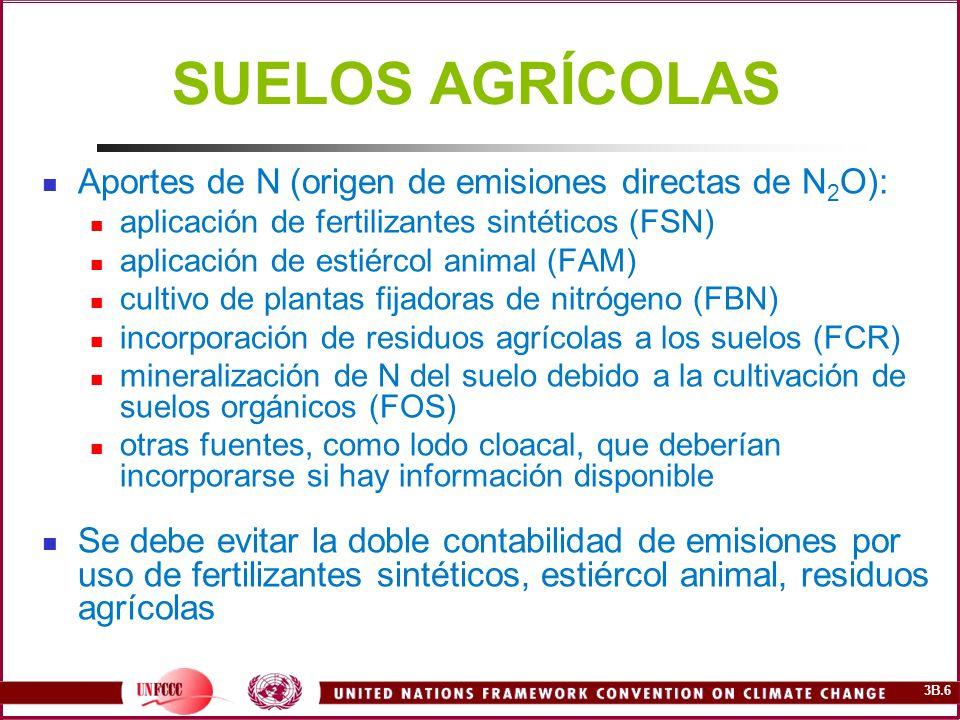 3B.6 SUELOS AGRÍCOLAS Aportes de N (origen de emisiones directas de N 2 O): aplicación de fertilizantes sintéticos (FSN) aplicación de estiércol anima