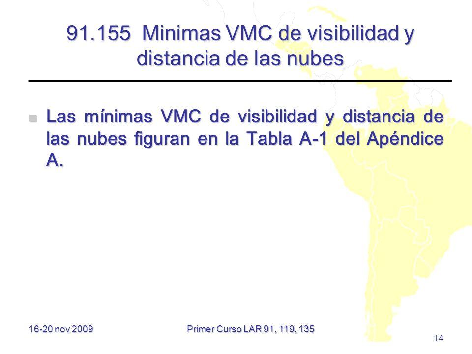 16-20 nov 2009 14 91.155 Minimas VMC de visibilidad y distancia de las nubes Las mínimas VMC de visibilidad y distancia de las nubes figuran en la Tab