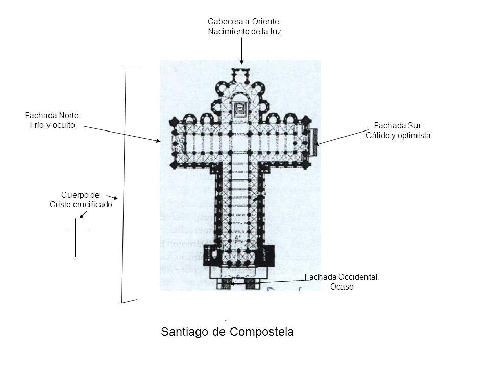 . Santiago de Compostela Cuerpo de Cristo crucificado Cabecera a Oriente. Nacimiento de la luz Fachada Norte. Frío y oculto Fachada Sur. Cálido y opti