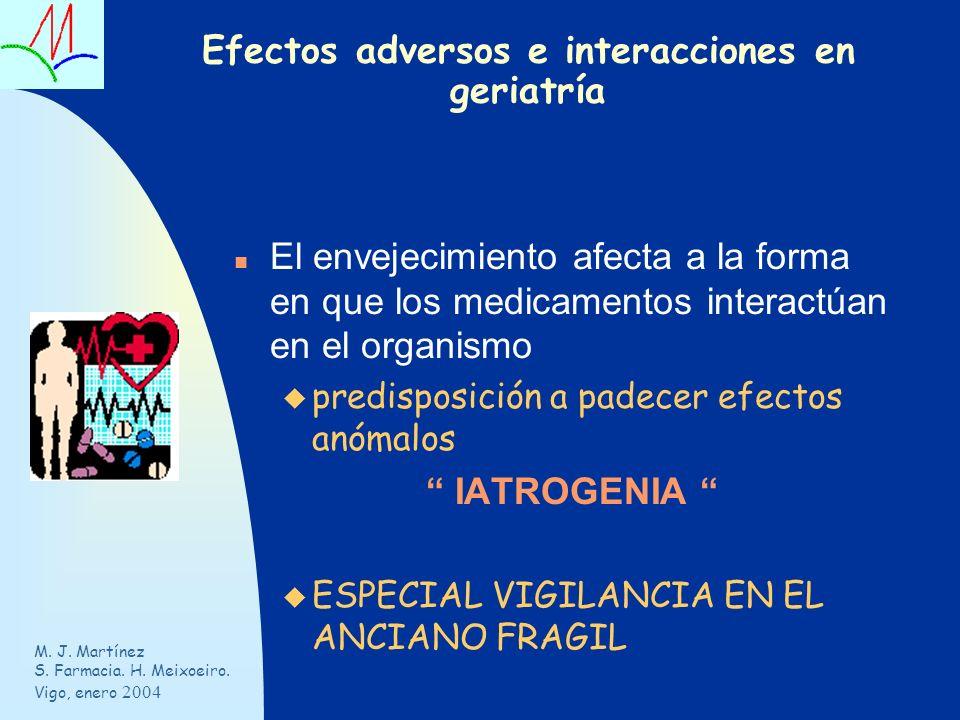 M. J. Martínez S. Farmacia. H. Meixoeiro. Vigo, enero 2004 Interacciones mto./enfermedad