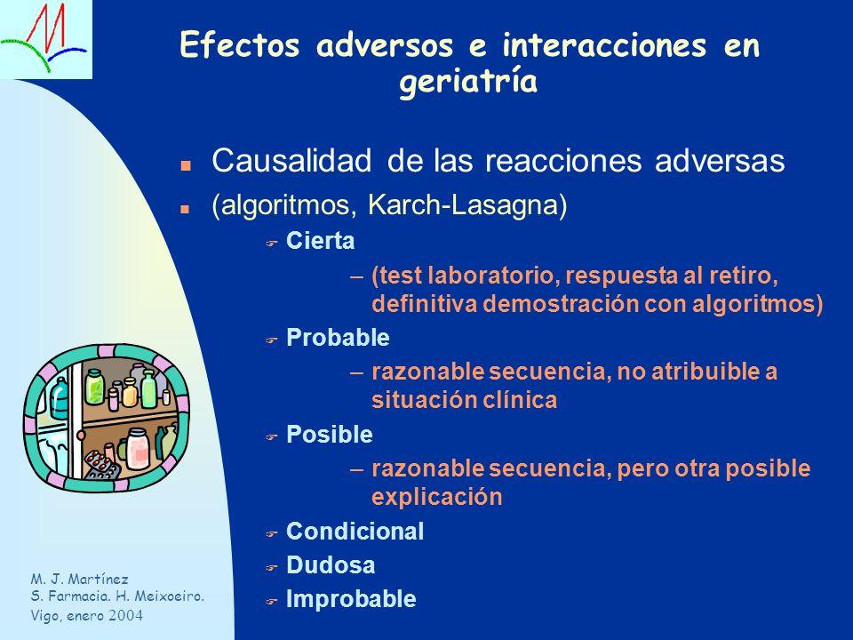 M.J. Martínez S. Farmacia. H. Meixoeiro.