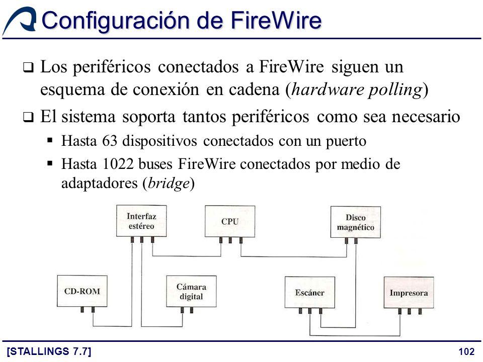 102 Configuración de FireWire [STALLINGS 7.7] Los periféricos conectados a FireWire siguen un esquema de conexión en cadena (hardware polling) El sist