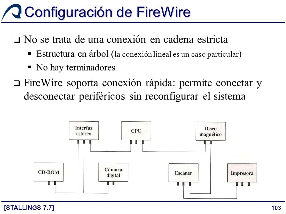 103 Configuración de FireWire [STALLINGS 7.7] No se trata de una conexión en cadena estricta Estructura en árbol ( la conexión lineal es un caso parti