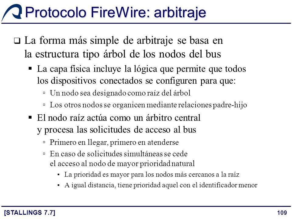109 Protocolo FireWire: arbitraje [STALLINGS 7.7] La forma más simple de arbitraje se basa en la estructura tipo árbol de los nodos del bus La capa fí