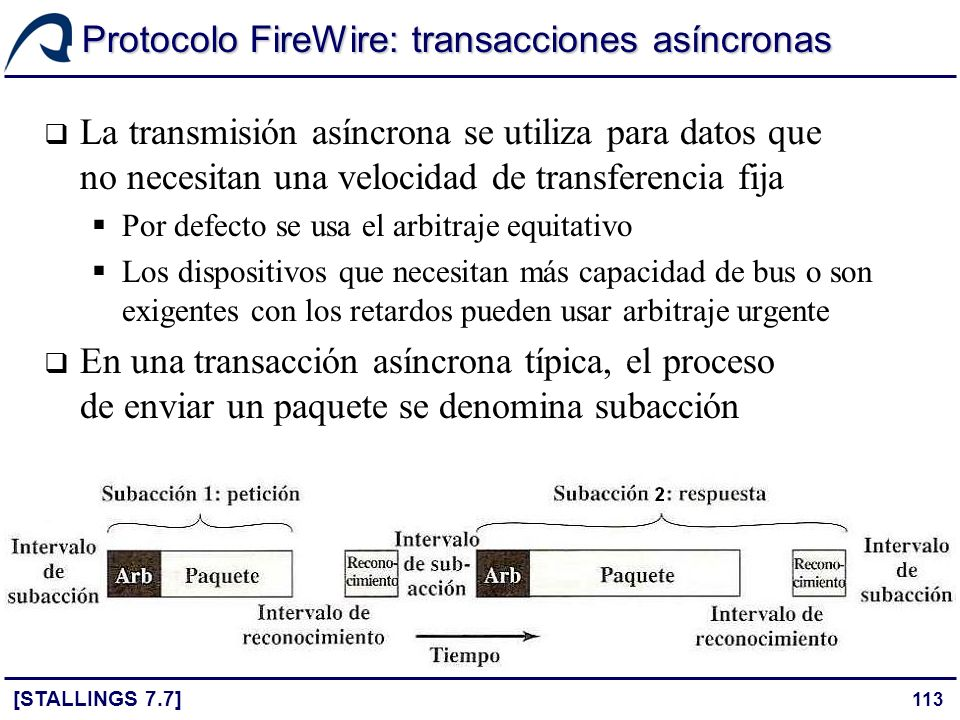 113 Protocolo FireWire: transacciones asíncronas [STALLINGS 7.7] La transmisión asíncrona se utiliza para datos que no necesitan una velocidad de tran