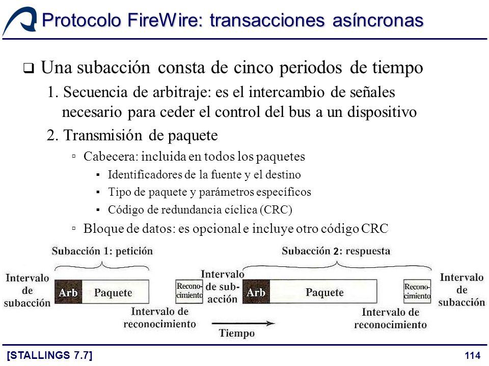 114 Protocolo FireWire: transacciones asíncronas [STALLINGS 7.7] Una subacción consta de cinco periodos de tiempo 1. Secuencia de arbitraje: es el int