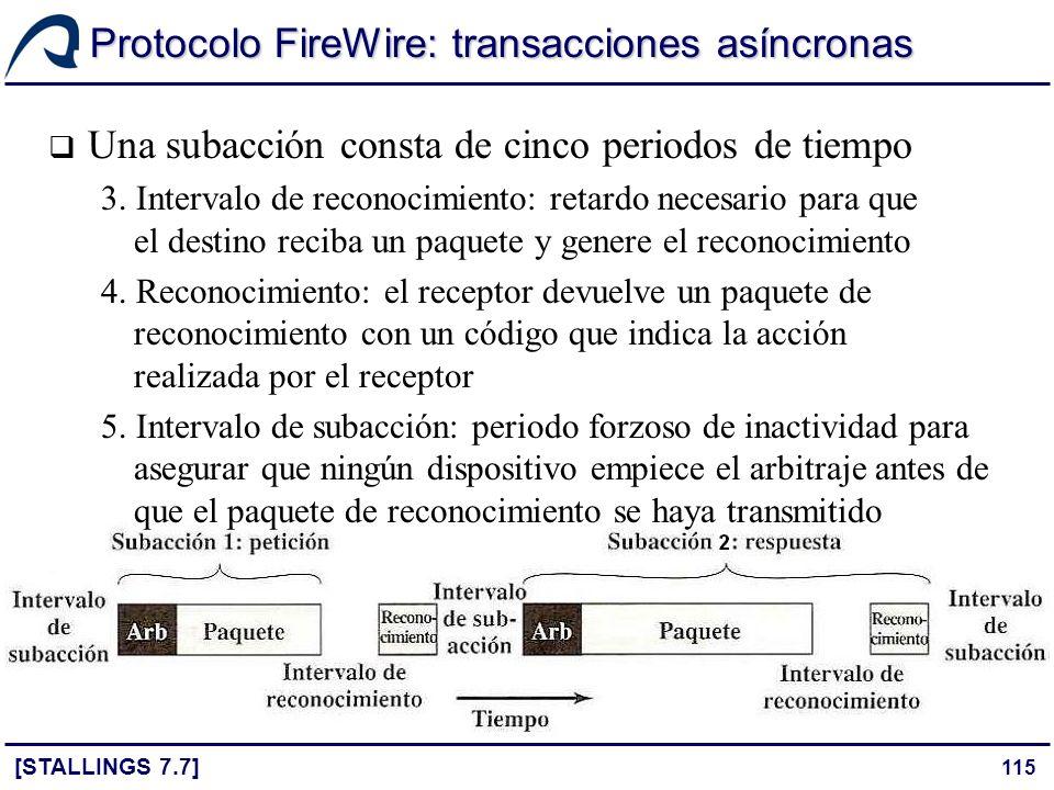 115 Protocolo FireWire: transacciones asíncronas [STALLINGS 7.7] Una subacción consta de cinco periodos de tiempo 3. Intervalo de reconocimiento: reta