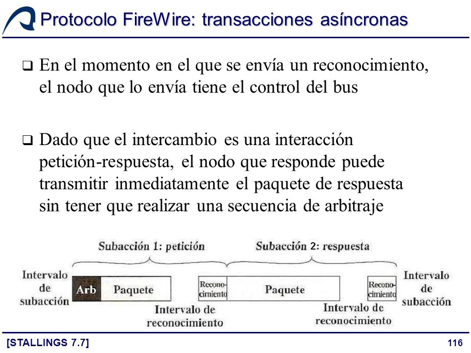 116 Protocolo FireWire: transacciones asíncronas [STALLINGS 7.7] En el momento en el que se envía un reconocimiento, el nodo que lo envía tiene el con